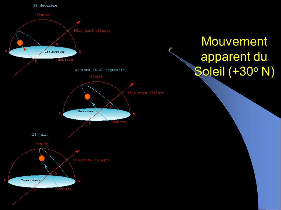 Mouvements apparents des étoiles 34 o N anim 6.6 & anim 6.7
