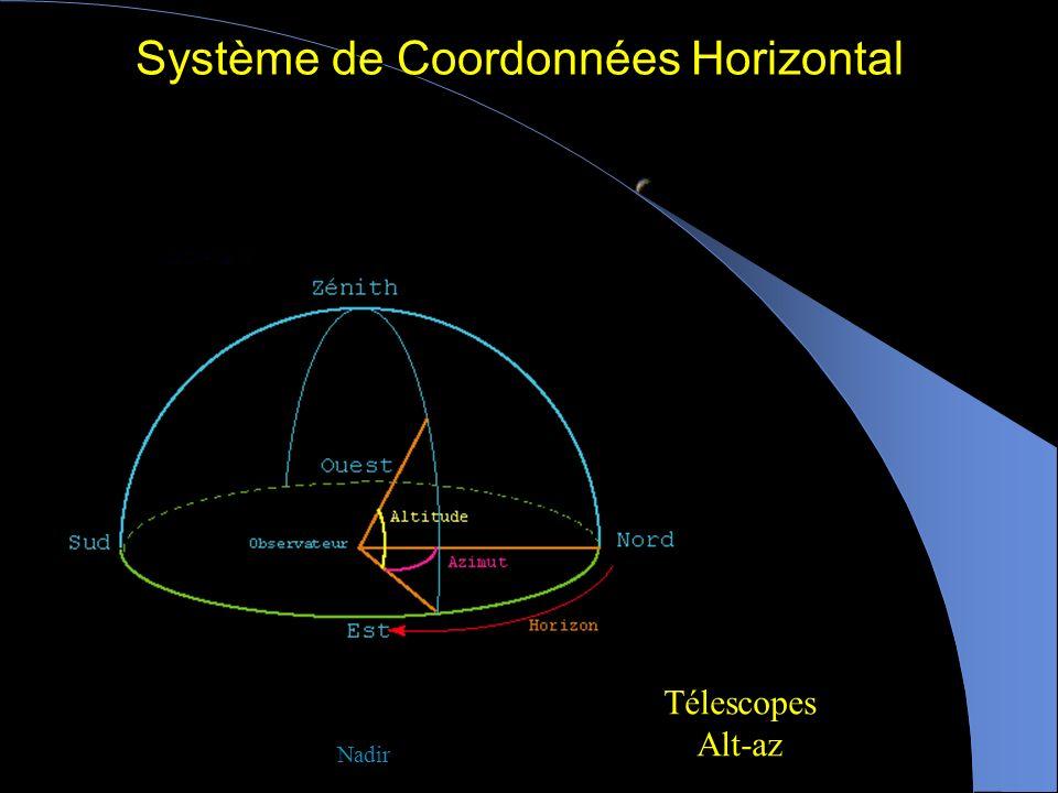 Système de Coordonnées Terrestres Montréal Longitude = 73,5 o O Latitude = 45,5 o N Québec Longitude = 71 o 15 O Latitude = 46 o 48 N