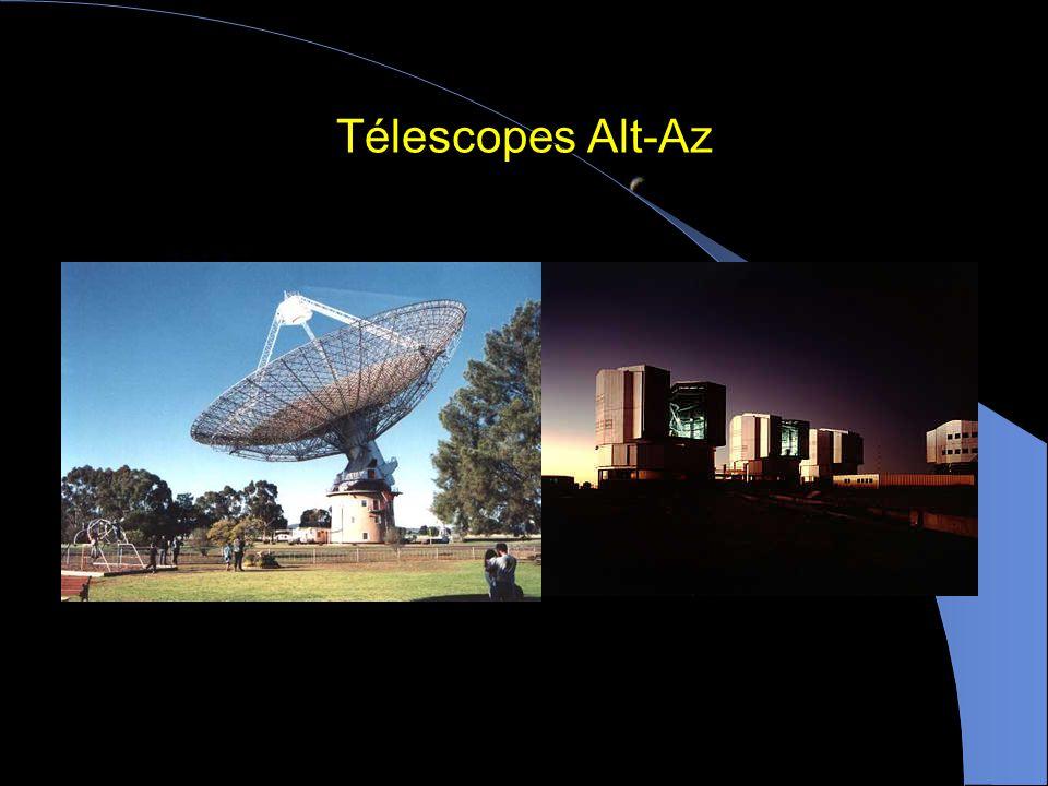 Système de Coordonnées Horizontal Nadir Télescopes Alt-az