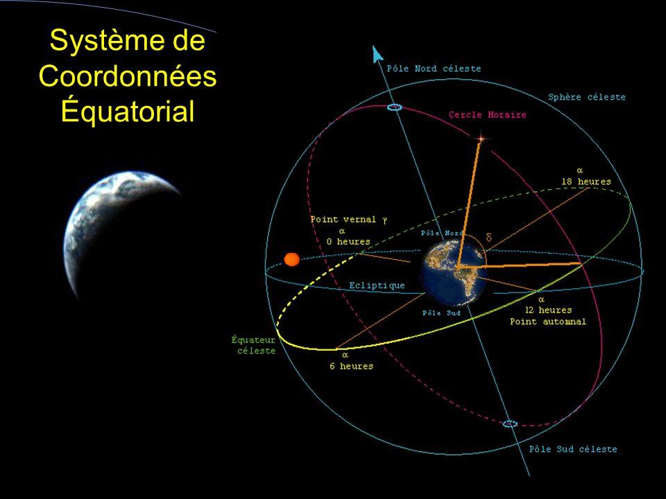 Mouvement réel et apparent de la Terre et du Soleil axe de rotation incliné de 23.5 o p/r à lécliptique