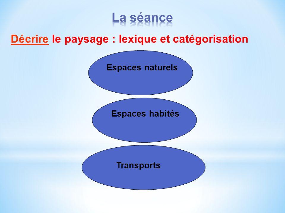 Décrire le paysage : lexique et catégorisation Espaces naturels Espaces habités Transports
