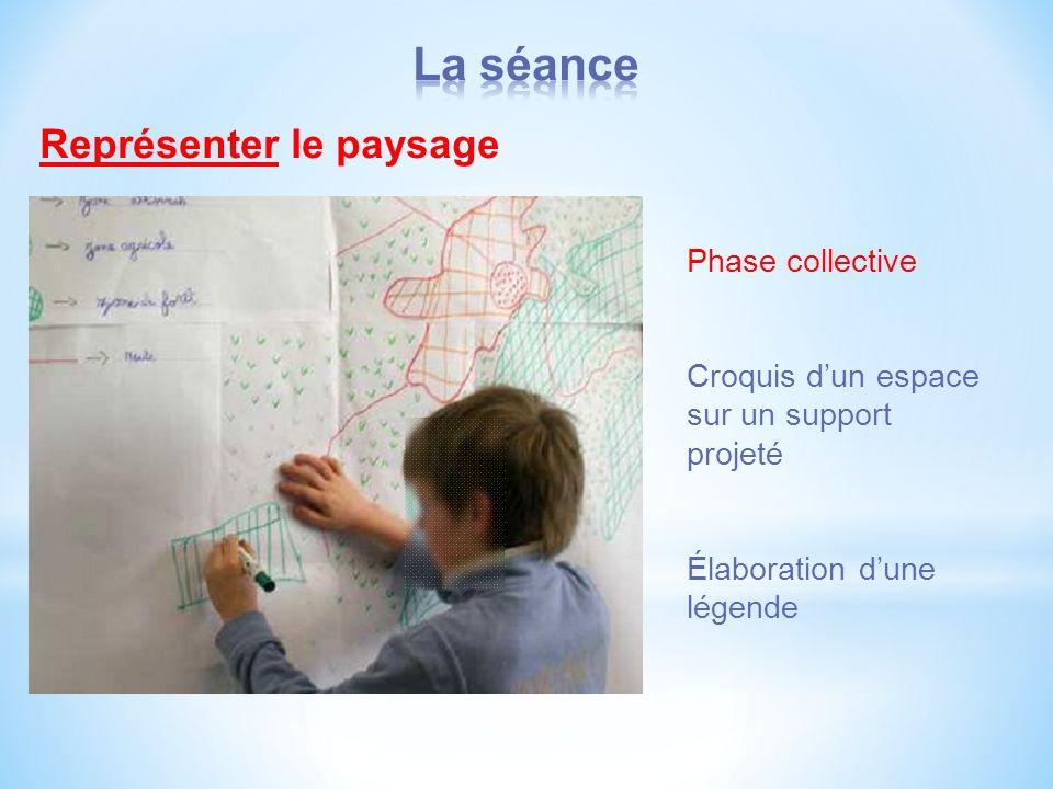 Représenter le paysage Phase collective Croquis dun espace sur un support projeté Élaboration dune légende