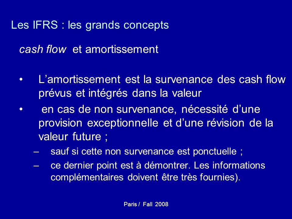 Paris / Fall 2008 Les IFRS : les grands concepts cash flow et amortissement Lamortissement est la survenance des cash flow prévus et intégrés dans la valeur en cas de non survenance, nécessité dune provision exceptionnelle et dune révision de la valeur future ; –sauf si cette non survenance est ponctuelle ; –ce dernier point est à démontrer.