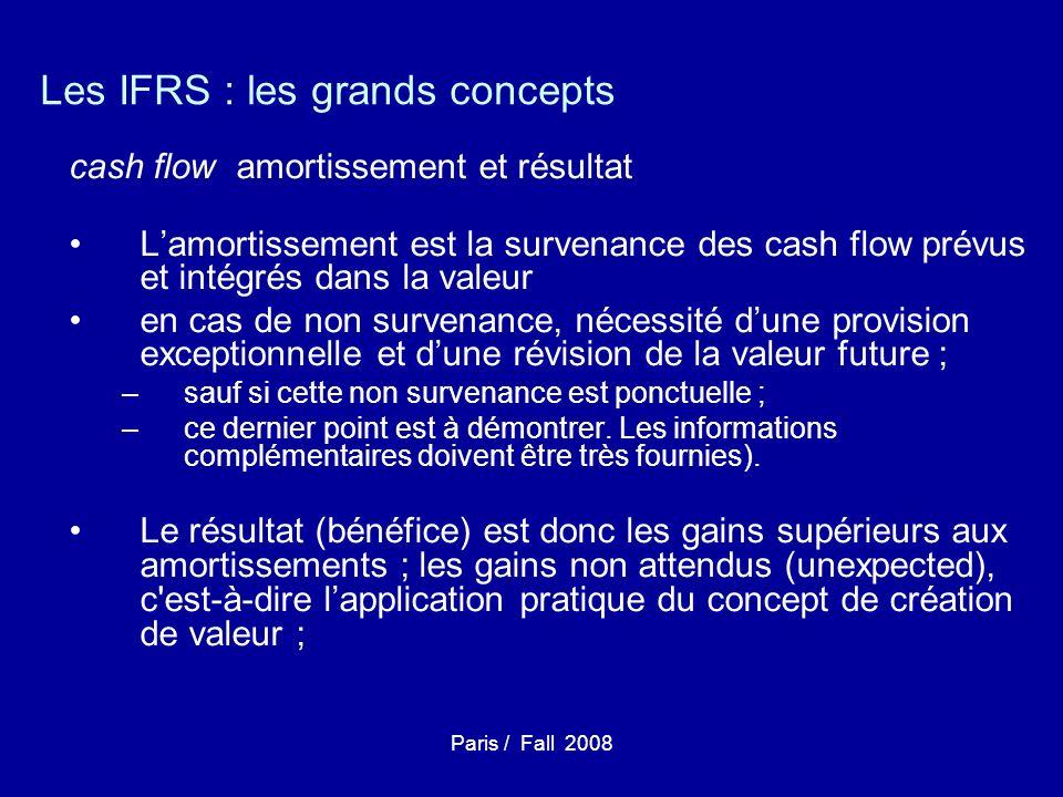 Paris / Fall 2008 Les IFRS : les grands concepts cash flow amortissement et résultat Lamortissement est la survenance des cash flow prévus et intégrés dans la valeur en cas de non survenance, nécessité dune provision exceptionnelle et dune révision de la valeur future ; –sauf si cette non survenance est ponctuelle ; –ce dernier point est à démontrer.