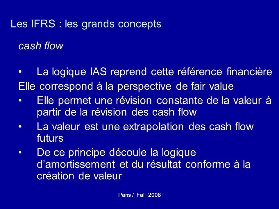 Paris / Fall 2008 Les IFRS : les grands concepts cash flow La logique IAS reprend cette référence financière Elle correspond à la perspective de fair value Elle permet une révision constante de la valeur à partir de la révision des cash flow La valeur est une extrapolation des cash flow futurs De ce principe découle la logique damortissement et du résultat conforme à la création de valeur