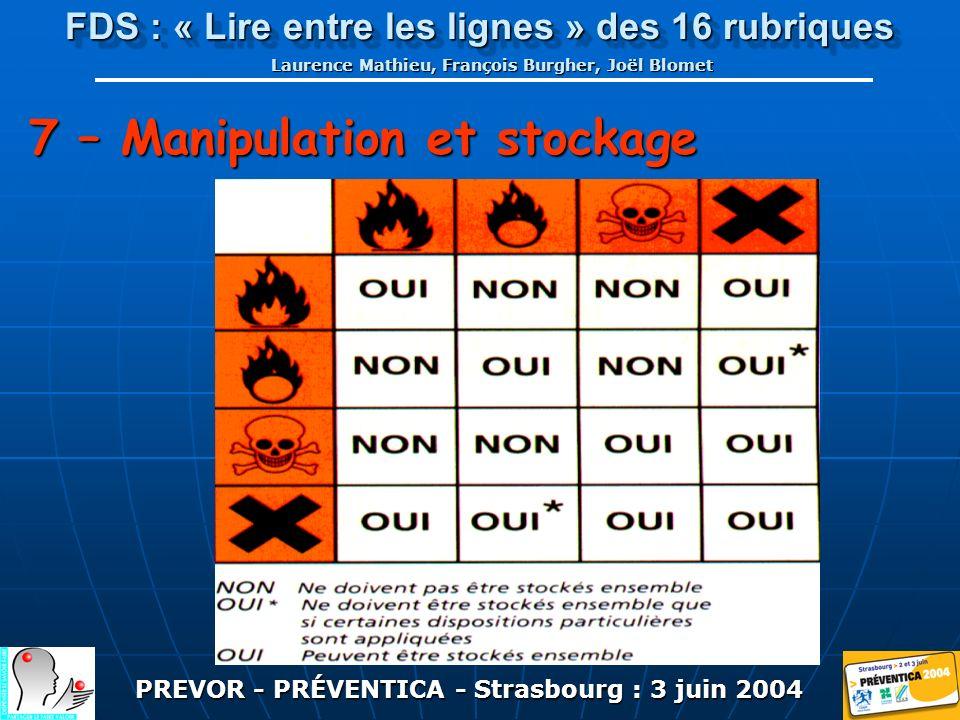 PREVOR - PRÉVENTICA - Strasbourg : 3 juin 2004 FDS : « Lire entre les lignes » des 16 rubriques Laurence Mathieu, François Burgher, Joël Blomet 7 – Manipulation et stockage