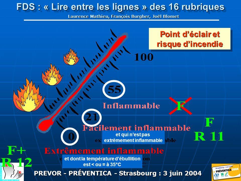 PREVOR - PRÉVENTICA - Strasbourg : 3 juin 2004 FDS : « Lire entre les lignes » des 16 rubriques Laurence Mathieu, François Burgher, Joël Blomet et qui nest pas extrêmement inflammable et dont la température débullition est < ou = à 35°C Point déclair et risque dincendie
