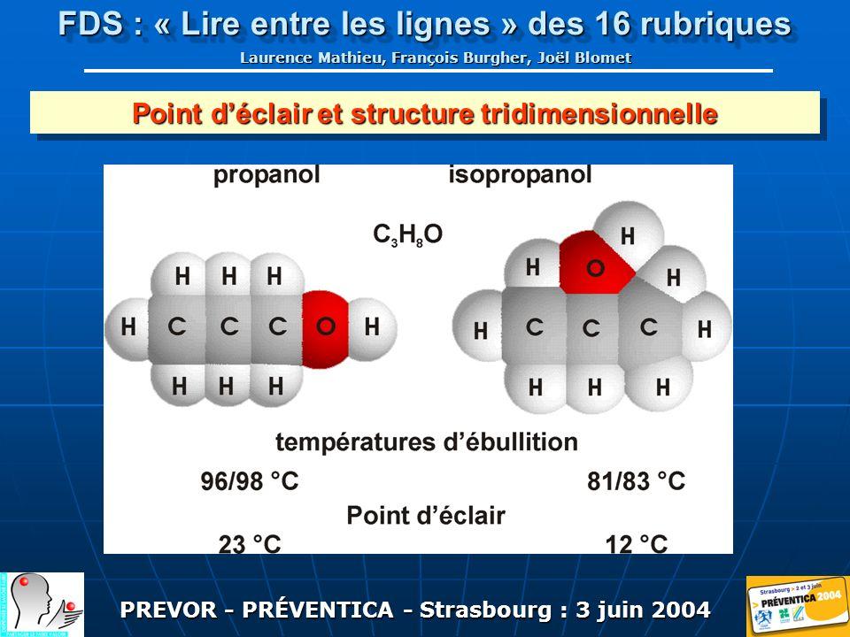PREVOR - PRÉVENTICA - Strasbourg : 3 juin 2004 FDS : « Lire entre les lignes » des 16 rubriques Laurence Mathieu, François Burgher, Joël Blomet Point déclair et structure tridimensionnelle