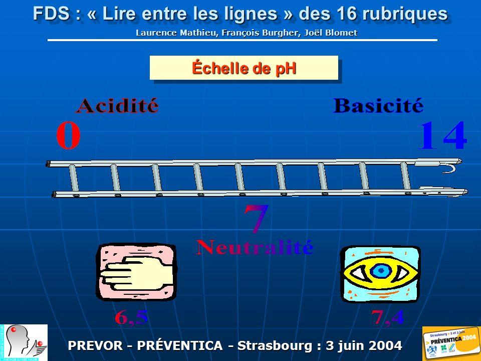 PREVOR - PRÉVENTICA - Strasbourg : 3 juin 2004 FDS : « Lire entre les lignes » des 16 rubriques Laurence Mathieu, François Burgher, Joël Blomet Échelle de pH