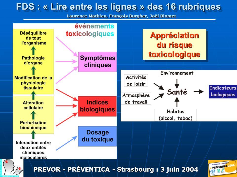 PREVOR - PRÉVENTICA - Strasbourg : 3 juin 2004 FDS : « Lire entre les lignes » des 16 rubriques Laurence Mathieu, François Burgher, Joël Blomet Appréciation du risque toxicologique