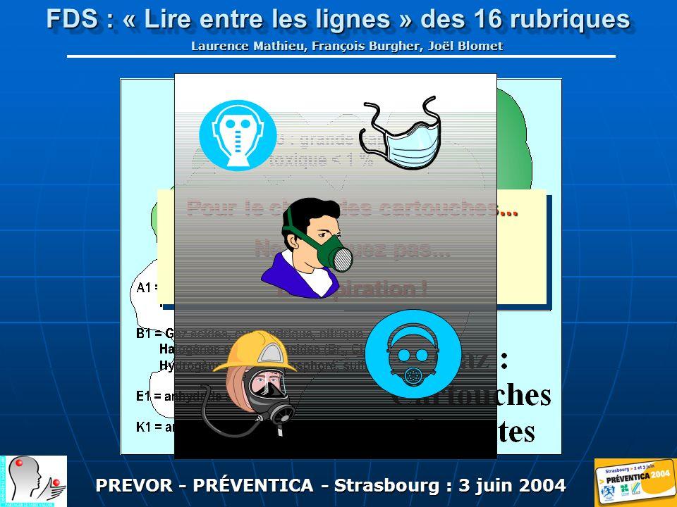 PREVOR - PRÉVENTICA - Strasbourg : 3 juin 2004 FDS : « Lire entre les lignes » des 16 rubriques Laurence Mathieu, François Burgher, Joël Blomet Pour le choix des cartouches...