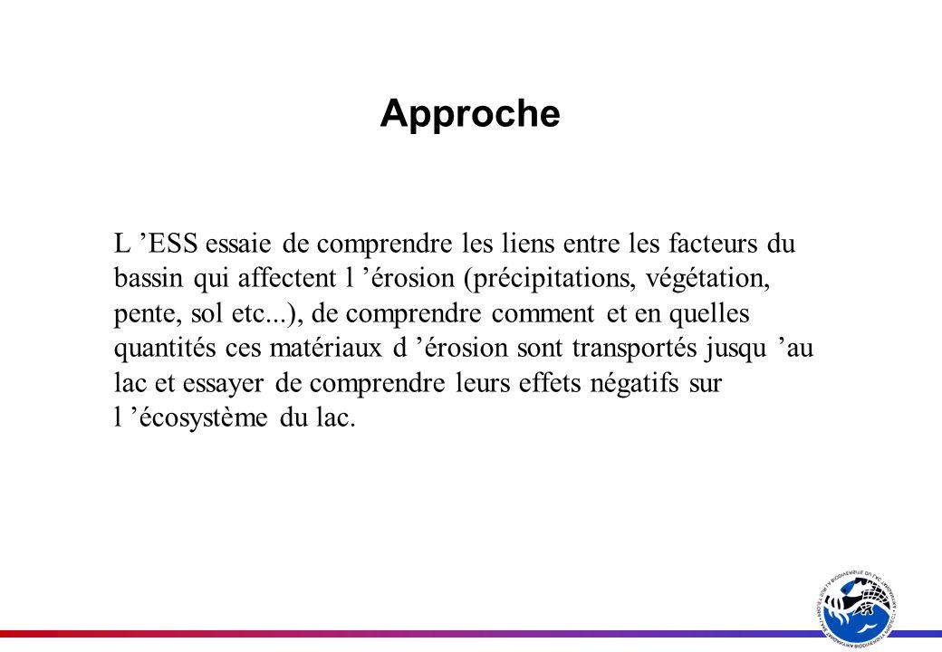 Approche L ESS essaie de comprendre les liens entre les facteurs du bassin qui affectent l érosion (précipitations, végétation, pente, sol etc...), de