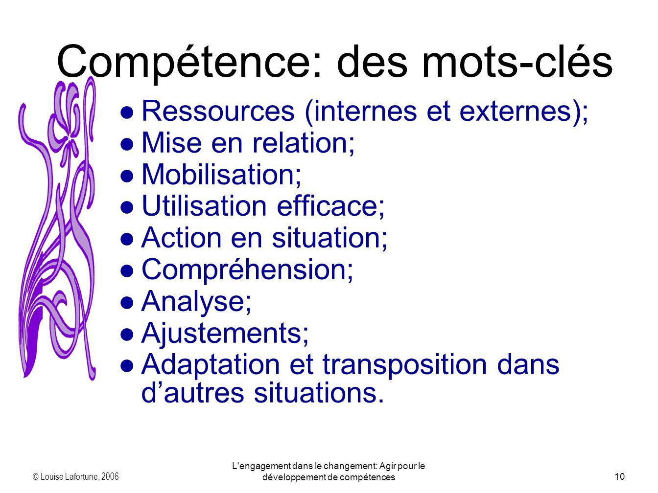 © Louise Lafortune, 2006 L'engagement dans le changement: Agir pour le développement de compétences10 Ressources (internes et externes); Mise en relat