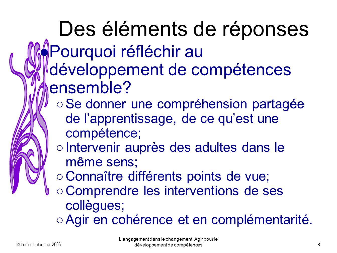 © Louise Lafortune, 2006 L engagement dans le changement: Agir pour le développement de compétences9 Complexité et compétences Considération de la complexité; Développement de ressources dans différentes tâches; Exigence de temps, mais aussi dun engagement cognitif; Cohérence.
