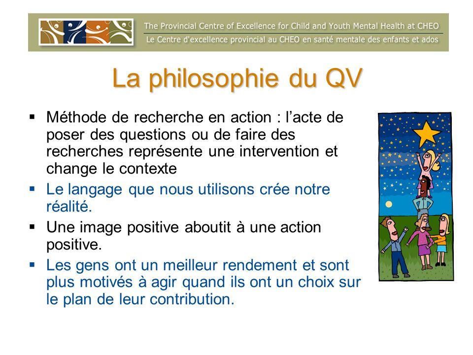La philosophie du QV Méthode de recherche en action : lacte de poser des questions ou de faire des recherches représente une intervention et change le