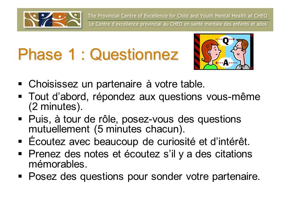 Phase 1 : Questionnez Choisissez un partenaire à votre table. Tout dabord, répondez aux questions vous-même (2 minutes). Puis, à tour de rôle, posez-v