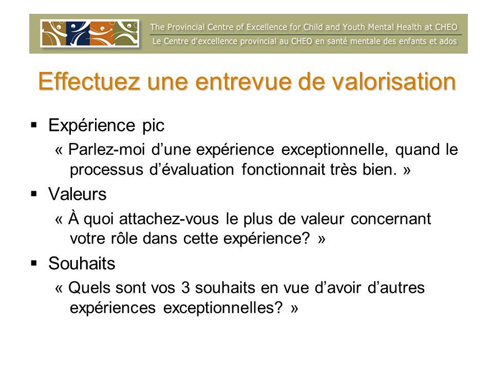 Effectuez une entrevue de valorisation Expérience pic « Parlez-moi dune expérience exceptionnelle, quand le processus dévaluation fonctionnait très bi