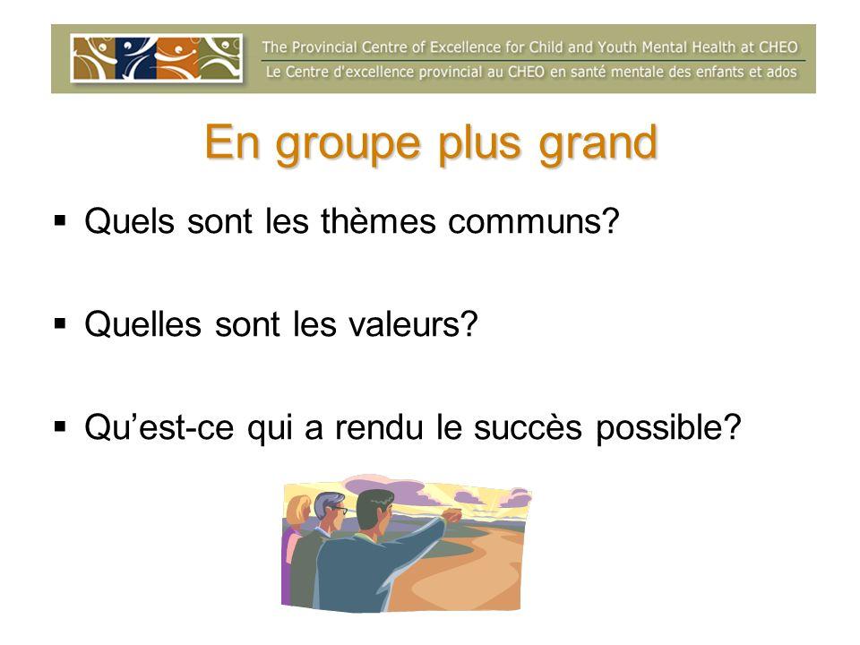 En groupe plus grand Quels sont les thèmes communs? Quelles sont les valeurs? Quest-ce qui a rendu le succès possible?