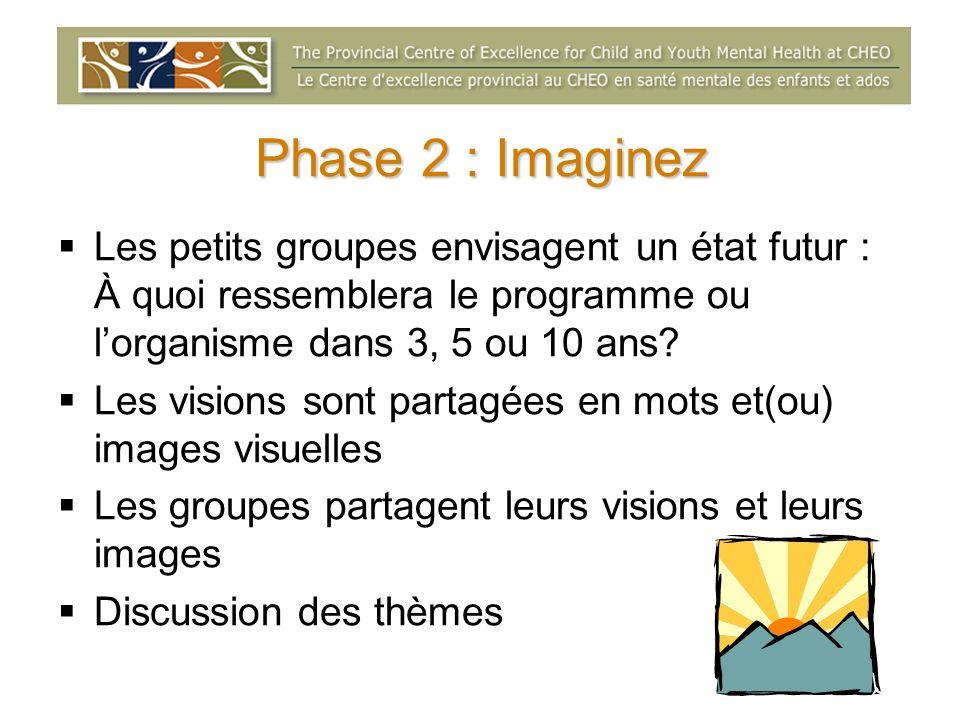 Phase 2 : Imaginez Les petits groupes envisagent un état futur : À quoi ressemblera le programme ou lorganisme dans 3, 5 ou 10 ans? Les visions sont p