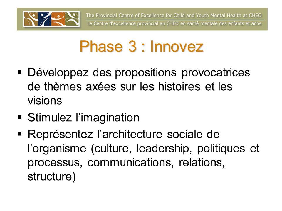 Phase 3 : Innovez Développez des propositions provocatrices de thèmes axées sur les histoires et les visions Stimulez limagination Représentez larchit