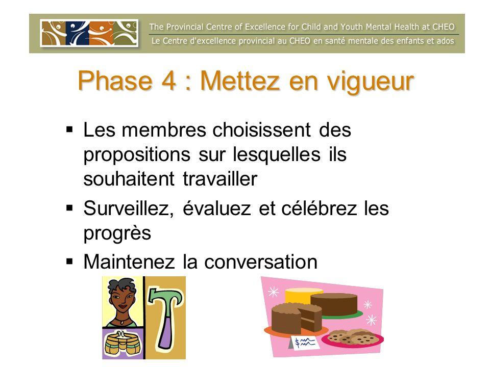 Phase 4 : Mettez en vigueur Les membres choisissent des propositions sur lesquelles ils souhaitent travailler Surveillez, évaluez et célébrez les prog