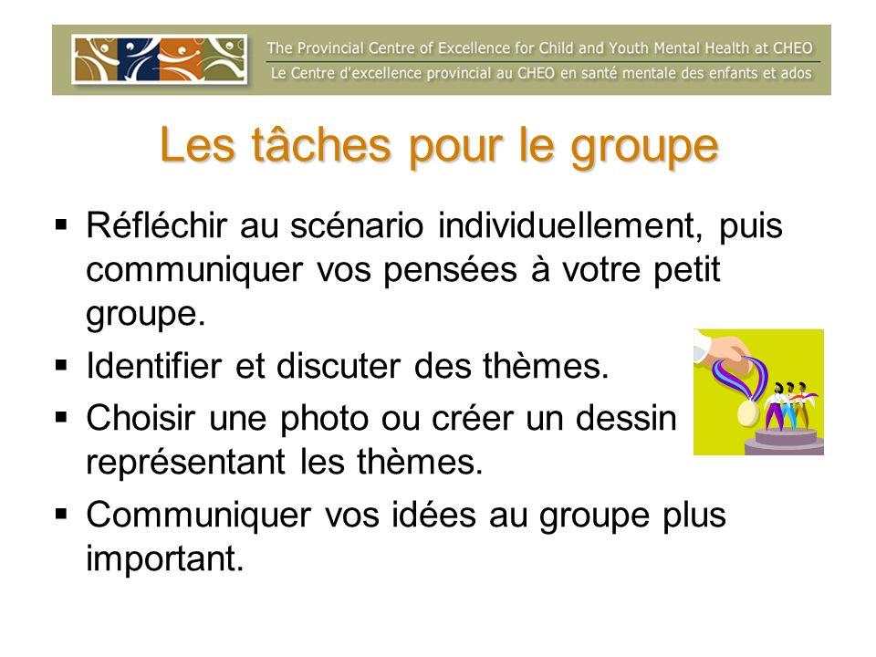 Les tâches pour le groupe Réfléchir au scénario individuellement, puis communiquer vos pensées à votre petit groupe. Identifier et discuter des thèmes