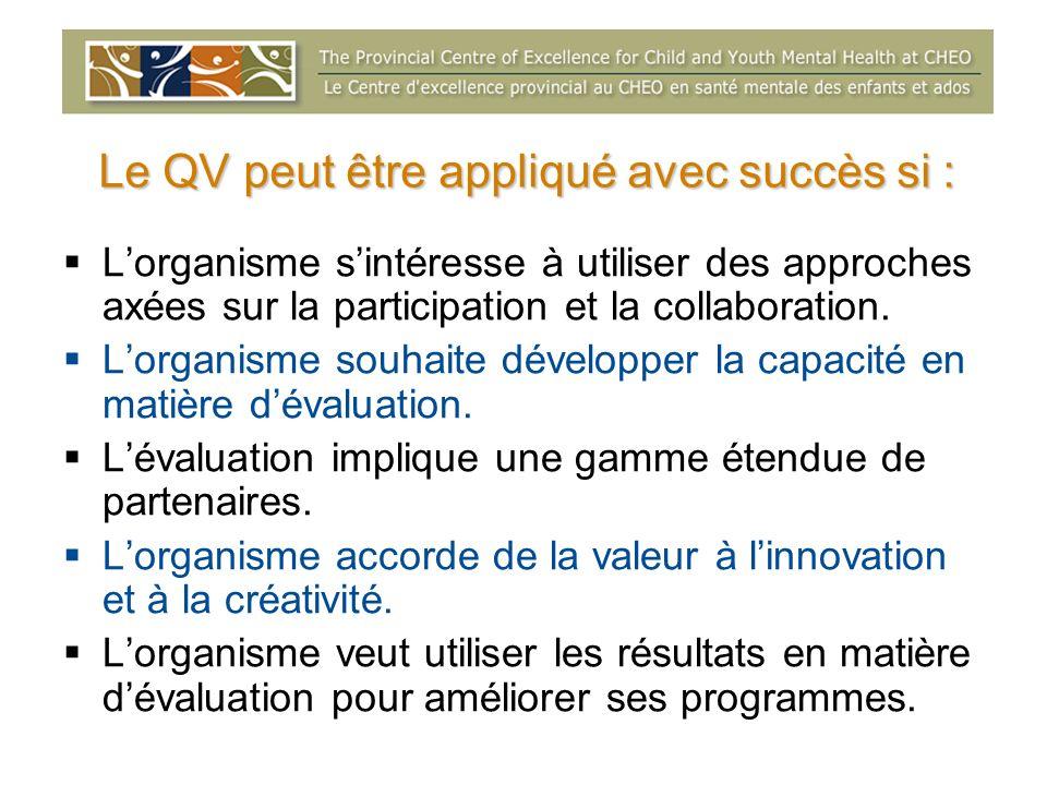 Le QV peut être appliqué avec succès si : Lorganisme sintéresse à utiliser des approches axées sur la participation et la collaboration. Lorganisme so