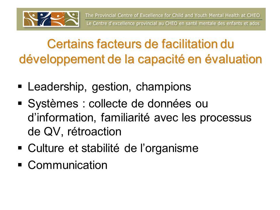 Certains facteurs de facilitation du développement de la capacité en évaluation Leadership, gestion, champions Systèmes : collecte de données ou dinfo