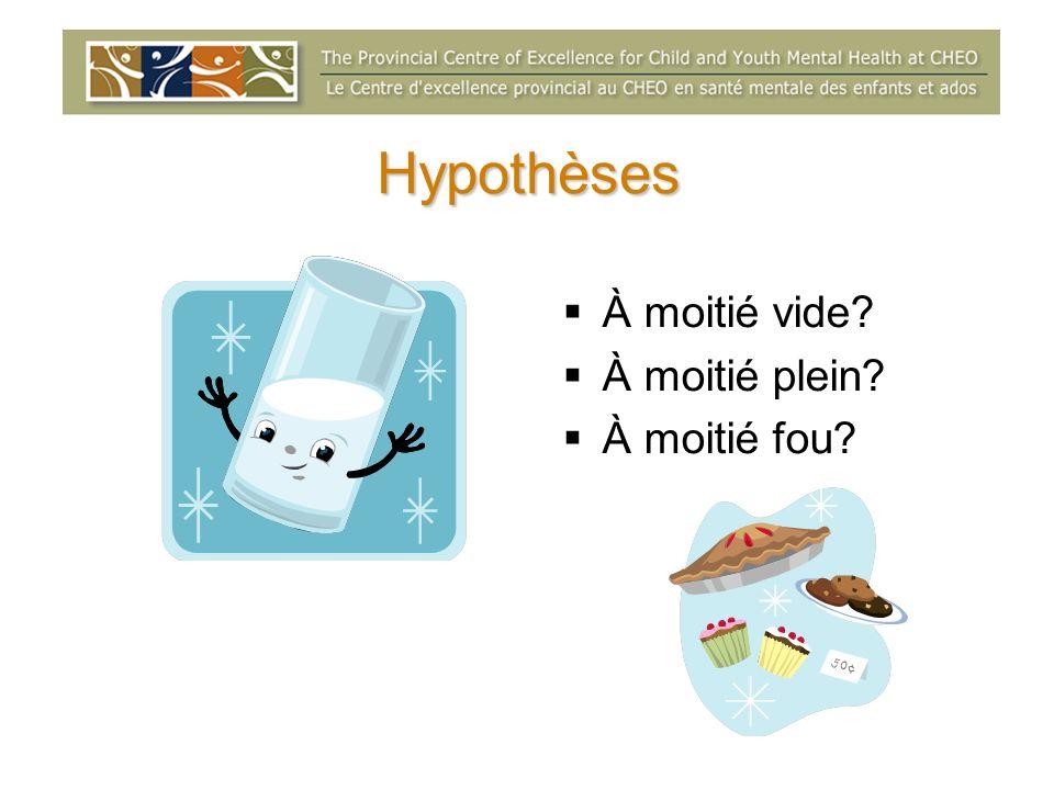 Utiliser le QV pour se renseigner davantage sur la recherche concernant laction On accueille et on capte la participation de tout le monde.