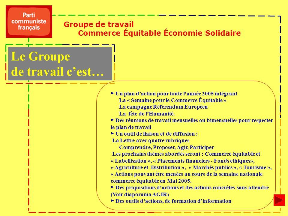 Un plan daction pour toute lannée 2005 intégrant La « Semaine pour le Commerce Équitable » La campagne Référendum Européen La fête de lHumanité.