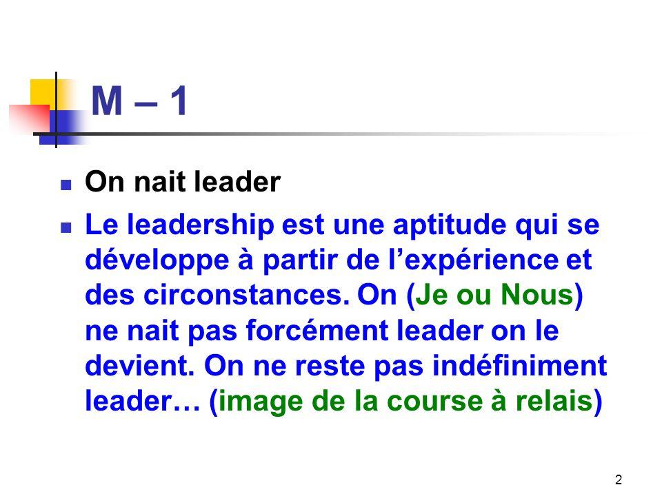 M – 1 On nait leader Le leadership est une aptitude qui se développe à partir de lexpérience et des circonstances. On (Je ou Nous) ne nait pas forcéme