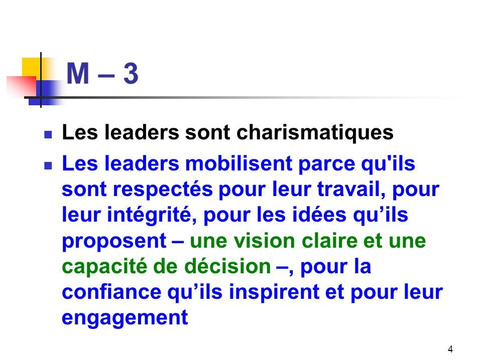 M – 3 Les leaders sont charismatiques Les leaders mobilisent parce qu'ils sont respectés pour leur travail, pour leur intégrité, pour les idées quils