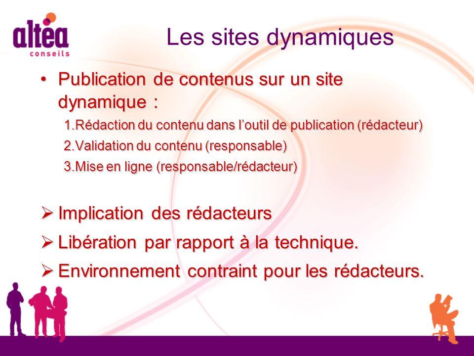 Les sites dynamiques Publication de contenus sur un site dynamique : Publication de contenus sur un site dynamique : 1.Rédaction du contenu dans louti