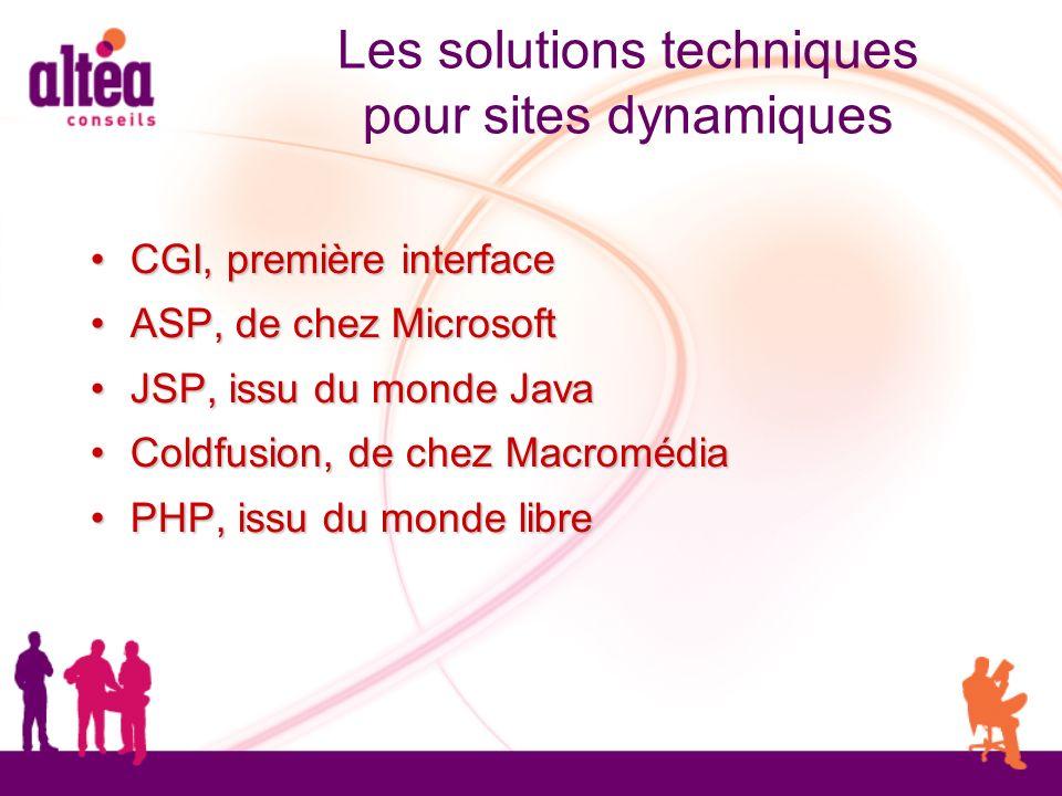 Les solutions techniques pour sites dynamiques CGI, première interface CGI, première interface ASP, de chez Microsoft ASP, de chez Microsoft JSP, issu