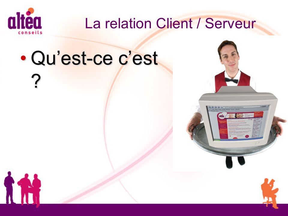 La relation Client / Serveur Quest-ce cest ? Quest-ce cest ?