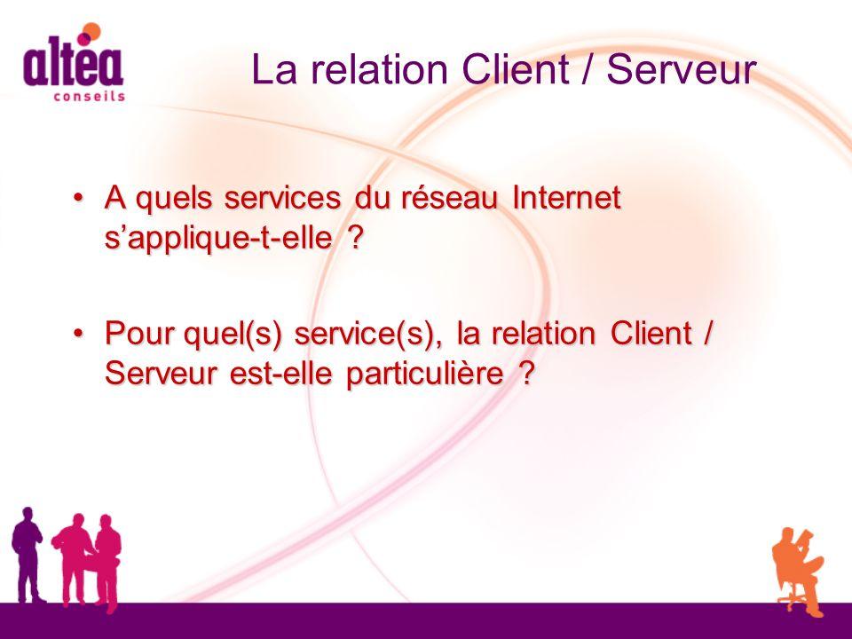 A quels services du réseau Internet sapplique-t-elle ? A quels services du réseau Internet sapplique-t-elle ? Pour quel(s) service(s), la relation Cli