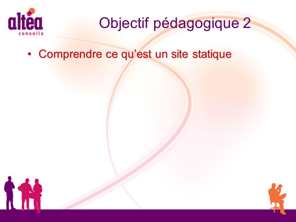Objectif pédagogique 2 Comprendre ce quest un site statique Comprendre ce quest un site statique