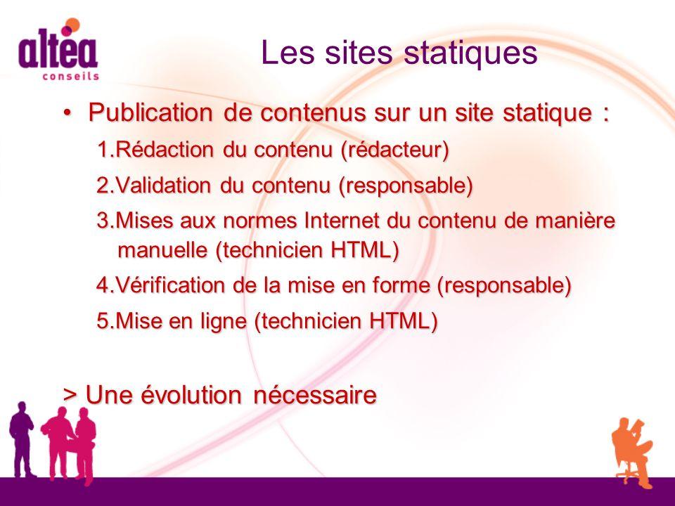 Les sites statiques Publication de contenus sur un site statique : Publication de contenus sur un site statique : 1.Rédaction du contenu (rédacteur) 2