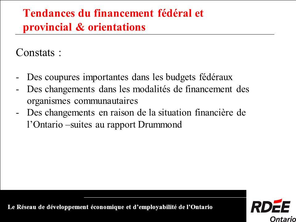 Tendances du financement fédéral et provincial & orientations Constats : -Des coupures importantes dans les budgets fédéraux -Des changements dans les