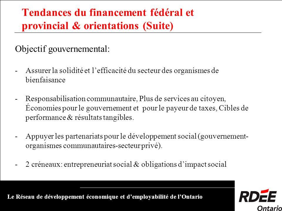 Tendances du financement fédéral et provincial & orientations (Suite) Objectif gouvernemental: -Assurer la solidité et lefficacité du secteur des orga