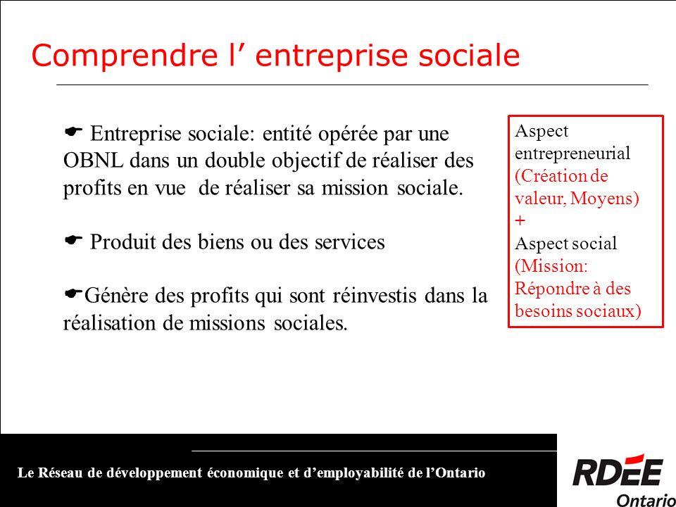 Comprendre l entreprise sociale Entreprise sociale: entité opérée par une OBNL dans un double objectif de réaliser des profits en vue de réaliser sa m