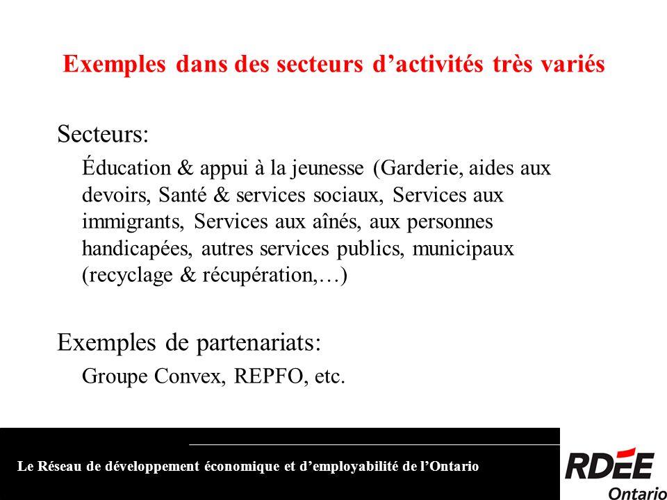 Exemples dans des secteurs dactivités très variés Secteurs: Éducation & appui à la jeunesse (Garderie, aides aux devoirs, Santé & services sociaux, Se