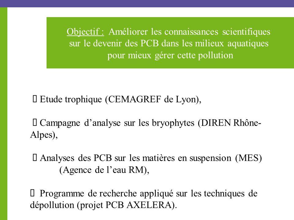 Etude trophique (CEMAGREF de Lyon), Campagne danalyse sur les bryophytes (DIREN Rhône- Alpes), Analyses des PCB sur les matières en suspension (MES) (Agence de leau RM), Programme de recherche appliqué sur les techniques de dépollution (projet PCB AXELERA).