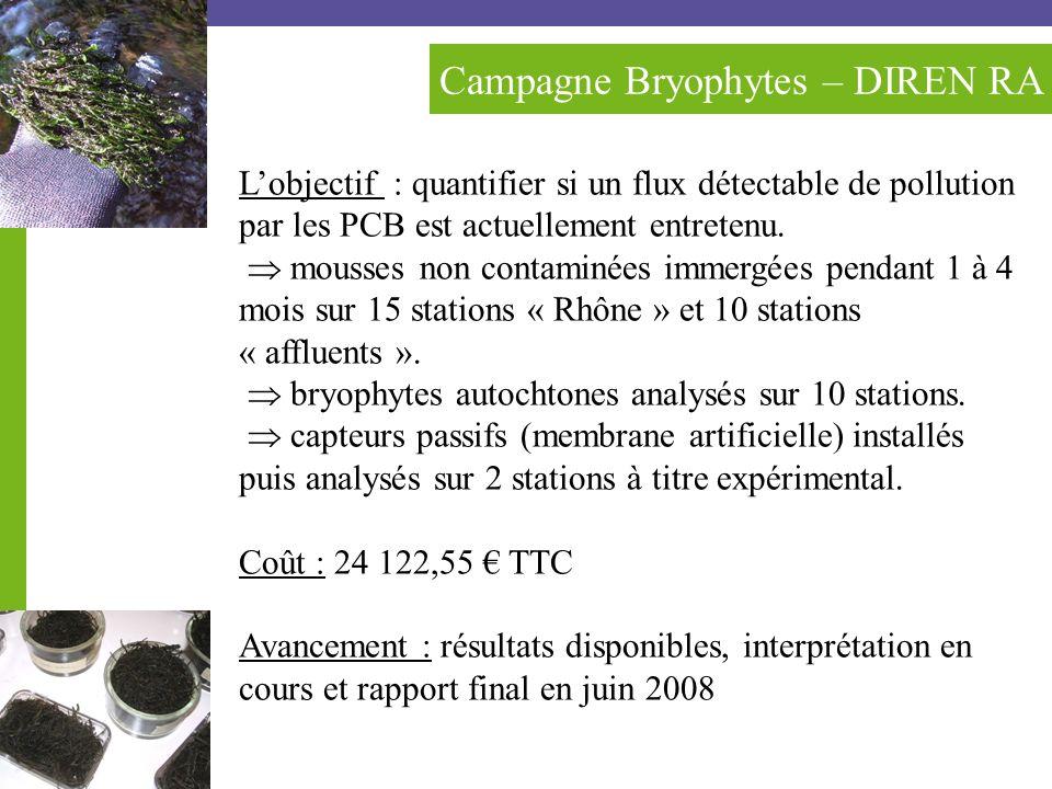 Campagne Bryophytes – DIREN RA Lobjectif : quantifier si un flux détectable de pollution par les PCB est actuellement entretenu.