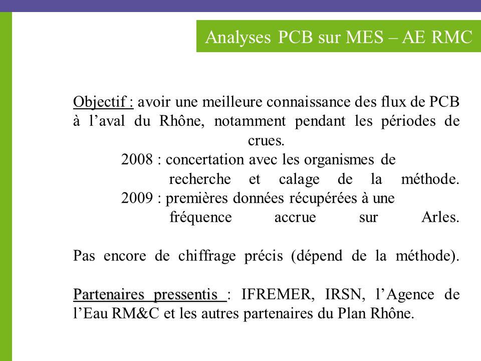 Analyses PCB sur MES – AE RMC Partenaires pressentis Objectif : avoir une meilleure connaissance des flux de PCB à laval du Rhône, notamment pendant les périodes de crues.