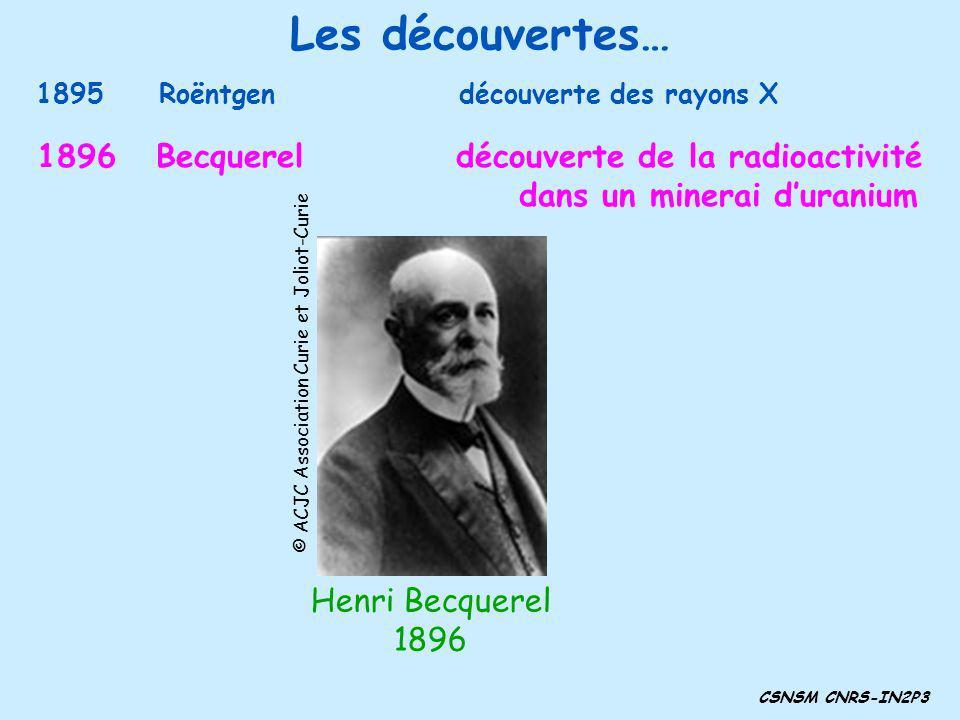 Découverte de la Radioactivité - 1896 © Musée Curie H.