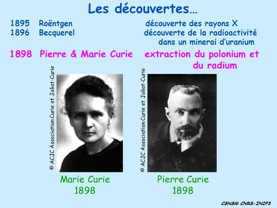 Pierre et Marie Curie au travail CSNSM CNRS-IN2P3 Pierre et Marie Curie © ACJC © ACJC Association Curie et Joliot-Curie © ACJC Le laboratoire