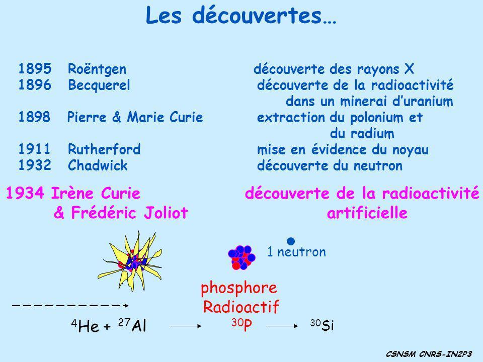 Irène et Frédéric Joliot-Curie 1934 Le laboratoire CSNSM CNRS-IN2P3 Frédéric et Irène Joliot-Curie au travail