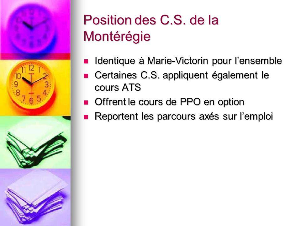 Position des C.S.