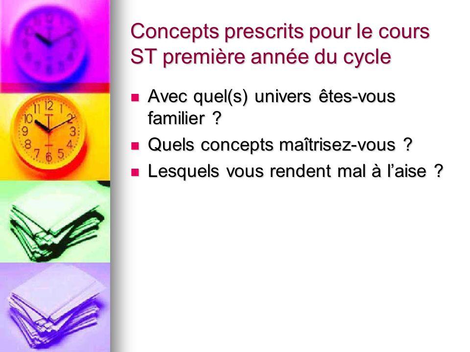 Concepts prescrits pour le cours ST première année du cycle Avec quel(s) univers êtes-vous familier .